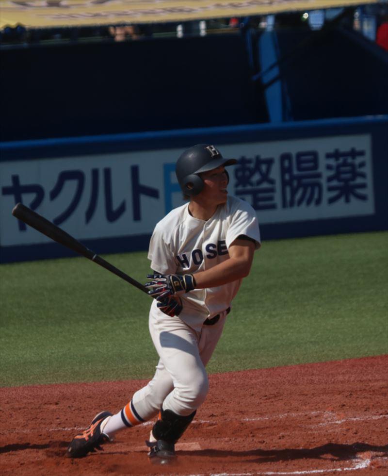 kobayashi R
