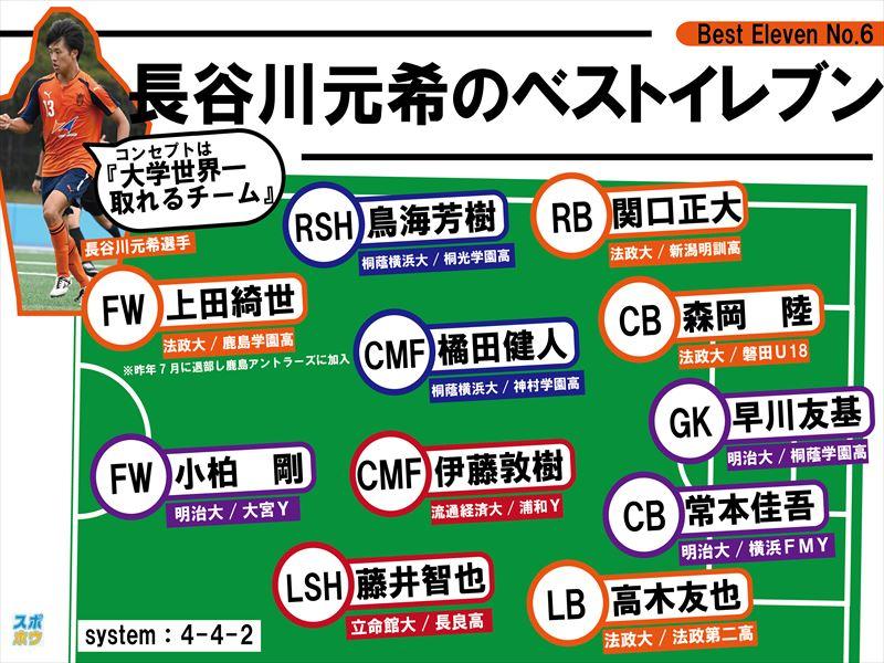 6大学サッカーベストイレブン企画改 アートボード 1 R